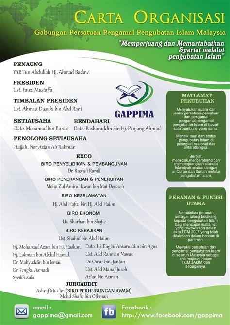Carta Poster Kopi carta organisasi gappima