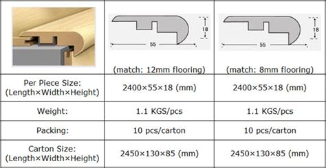 Baseboard Dimensions by Wood Stair Nose Molding Provides The Proper Transition For
