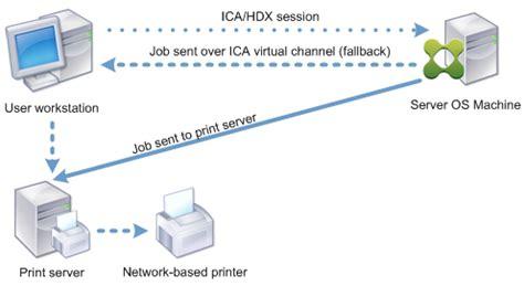best print server print