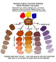 mix colors to make brown colour mixing paints in general free lessons