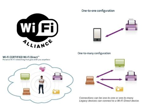 android wifi direct android wi fi direct vulnerability detected android news