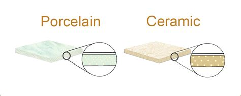 porcelain vs ceramic tile ceramic tile versus porcelain tile tile design ideas