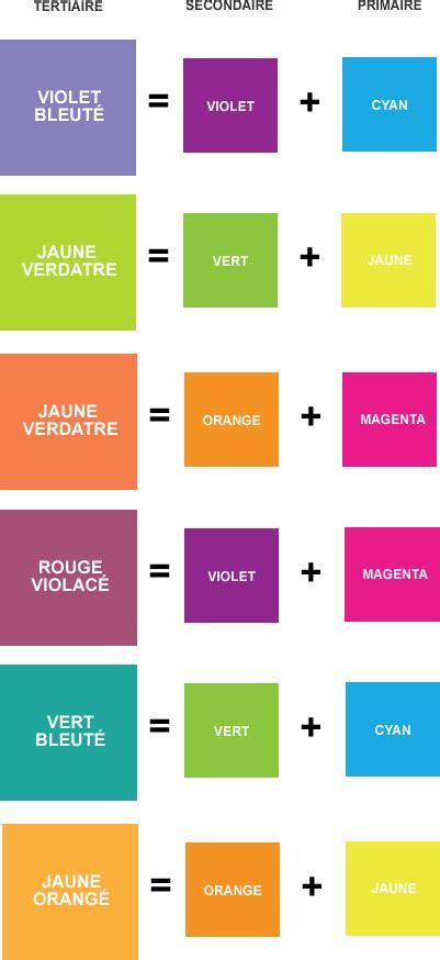 Comment Faire Du Turquoise Avec De La Peinture by Comment Faire De La Peinture Bleu Finest Finest Comment