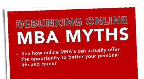 Strayer Mba by Debunking Mba Myths Strayer