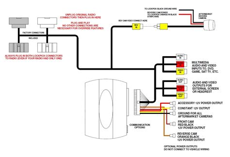 uconnect 430 radio wiring diagram electrical schematic