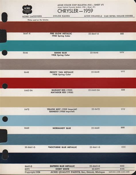 paint chips 1959 chrysler imperial