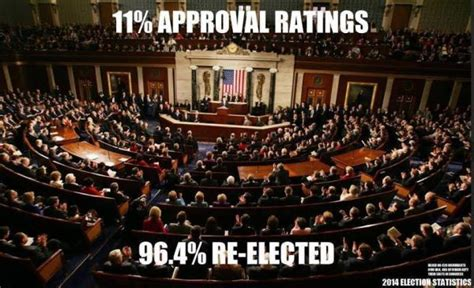 Congress Meme - congress has 11 approval ratings but 96 incumbent