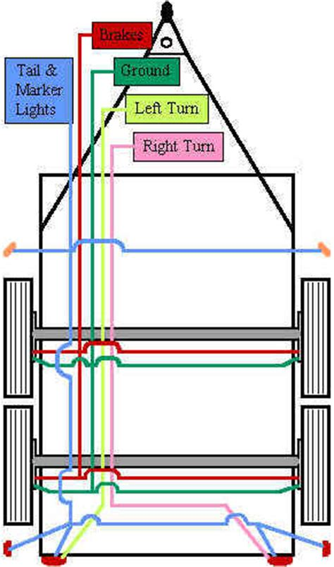 7 pin electric trailer brake wiring diagarm schematic html