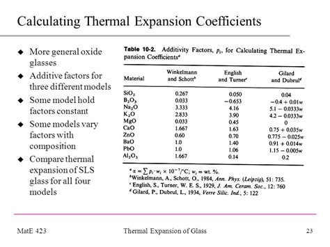 coefficient of thermal expansion table physical properties of glass 2 thermal expansion