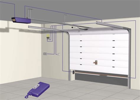 sectional gate single panel vs sectional garage doors