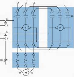 plc implementation of forward motor circuit with interlocking