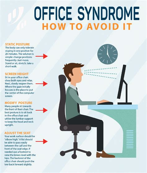office syndrome how to avoid it infographic posture