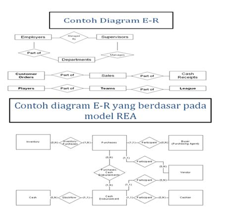 pengertian layout proses produksi aviez design