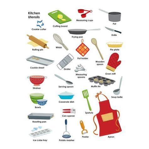 kitchen stuff kitchenvocabulary buscar con google glossary