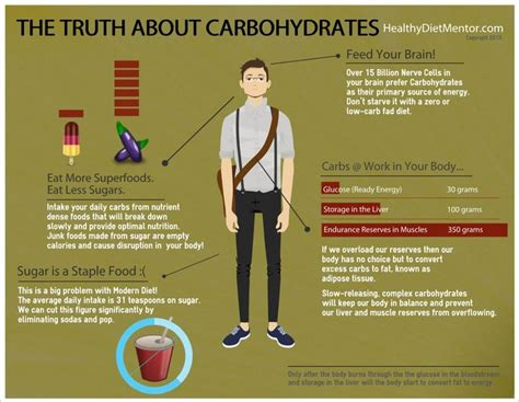 7 facts about carbohydrates 140 best the 6 essential nutrients images on