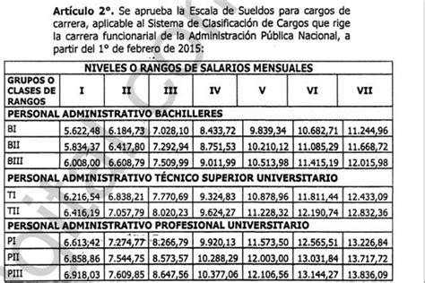 decreto cesta ticket pensionados jubilados ivss 2016 aumento para jubilados y pensionados del ivss y la autos