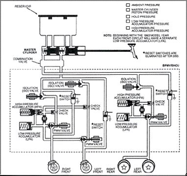 2004 Gmc Brake System Diagram 1986 F250 Proportioning Valve Autos Weblog