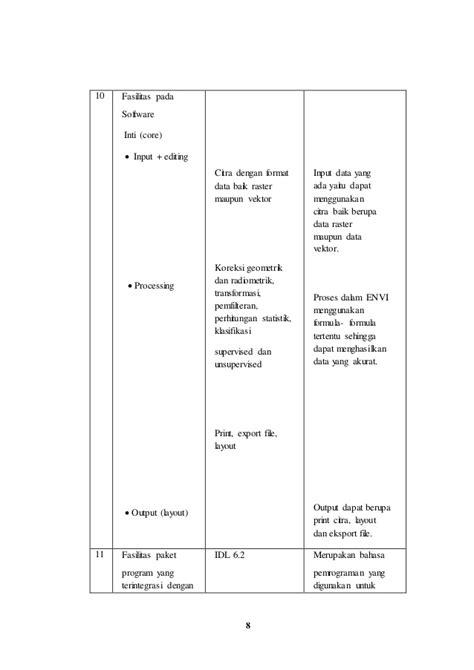 format membuat laporan praktikum laporan praktikum penginderaan jauh acara vi