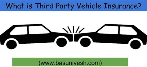 Third Car Insurance by What Is Third Insurance Tpi Basunivesh