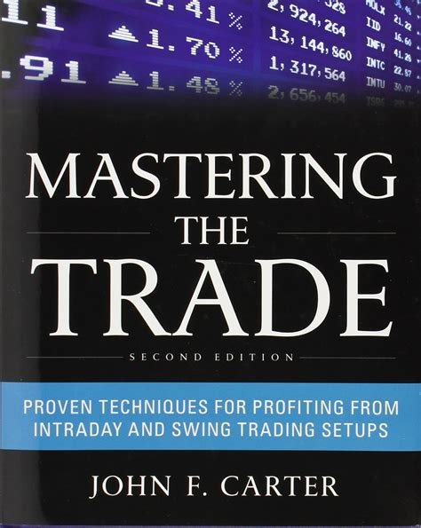 second swing trade in mastering the trade second edition proven techniques for