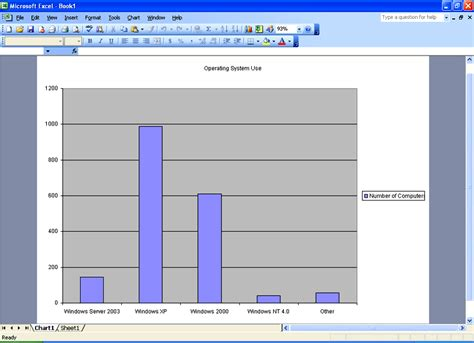 generate graphs office space creating graphs with microsoft excel the