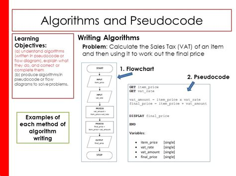 algorithm flowchart and pseudocode exles algorithms and pseudocode ppt