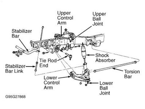 1999 ford explorer front suspension diagram 1999 ford explorer lower joints suspension problem