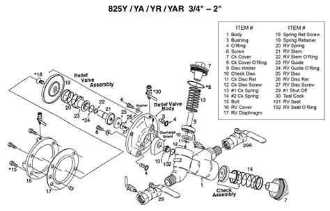 backflow diagram bavco common backflow repair parts febco