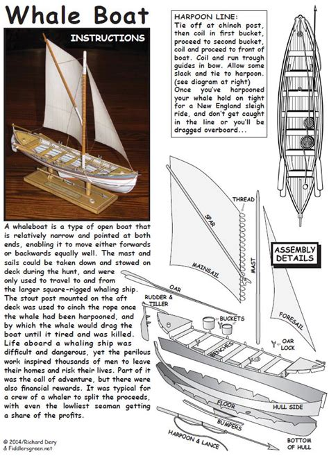 the open boat quotes explained whale boat miscellanous