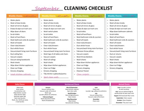 search results for housekeeping checklist calendar 2015 checklist for housekeeping search results calendar 2015