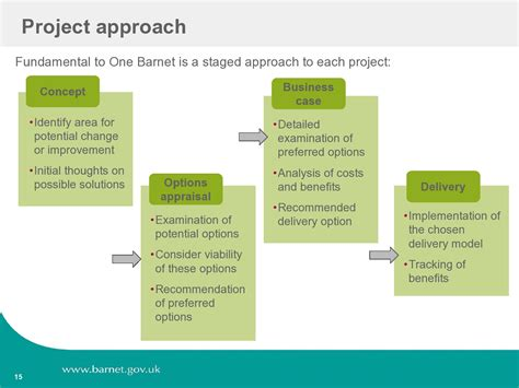 project management approach template mr mustard mrmustard zoho the one barnet