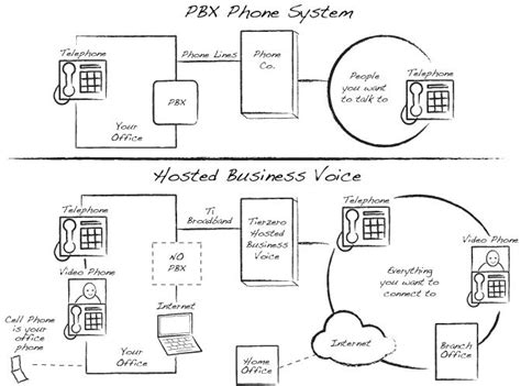 pbx system wiring diagram 25 wiring diagram images