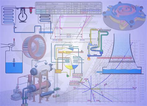 hvac electrical basics k grayengineeringeducation