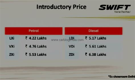 Maruti Suzuki Price List In India Price Of New In India Specifications Features