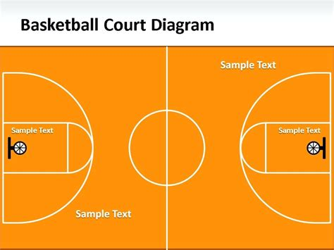 Basketball Court Diagram With Labels diagram basketball court diagram label