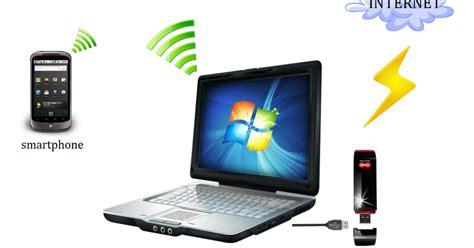 Modem Wifi Di Rumah membuat wifi di rumah untuk laptop maupun phone kaprikon