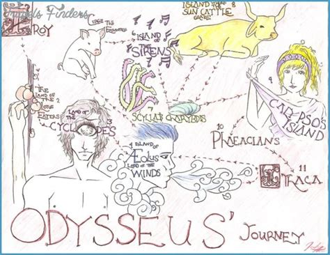empty suitors a s caffeinated journey through a year of dates and self discovery books odysseus on ithaca travelsfinders