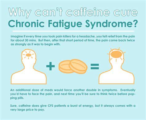 chronic fatigue quotes quotesgram
