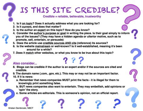credible websites for research papers credible kristen dembroski ph d