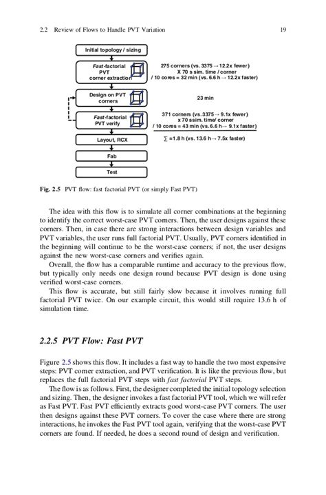 variation aware design of custom integrated circuits pdf variation aware design of custom integrated circuits a on fiel