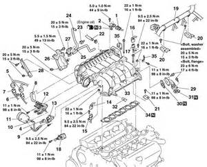 2003 Mitsubishi Eclipse Engine Diagram V6 Mitsubishi Spark Location Get Free Image About