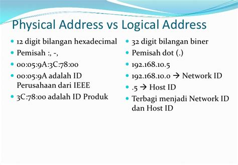 format ip address adalah modul 2 ip address