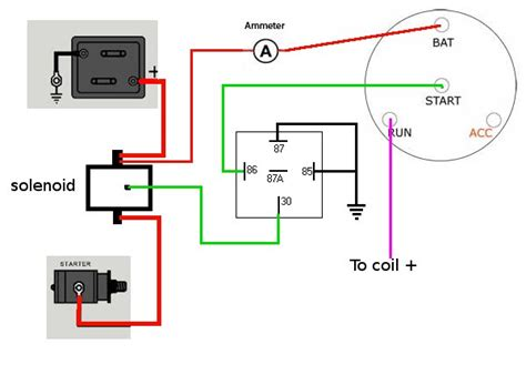 12 volt solenoid wiring diagram the12volt relays get