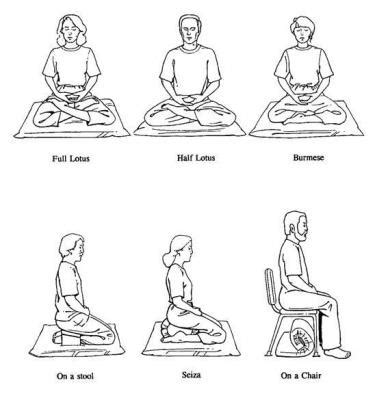 How To Sit In The Lotus Position La Posture Zen Meditation