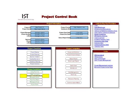 Program Management Process Templates Escalation Process Project Management Excel Project Management Procedure Template