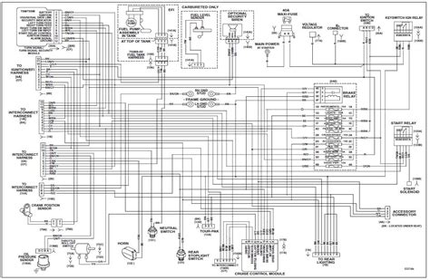 wiring diagram for 2001 polaris sportsman 500