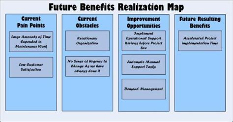 benefits realization plan template implementing an ehr by anticlue