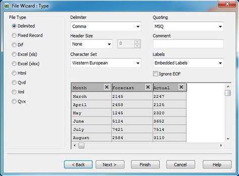 pivot table qlikview tutorial qlikview pivot tables