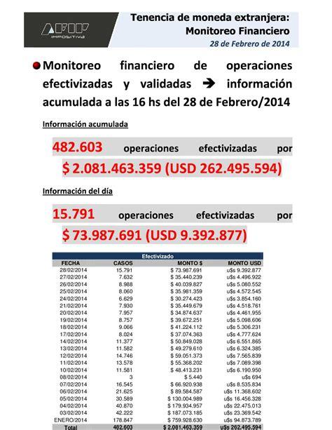 fechas de devolucion fechas de pago devolucion de compra de dolares 2015