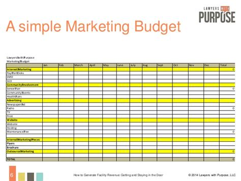 simple marketing budget template image gallery marketing budget